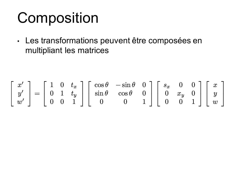 Composition Les transformations peuvent être composées en multipliant les matrices