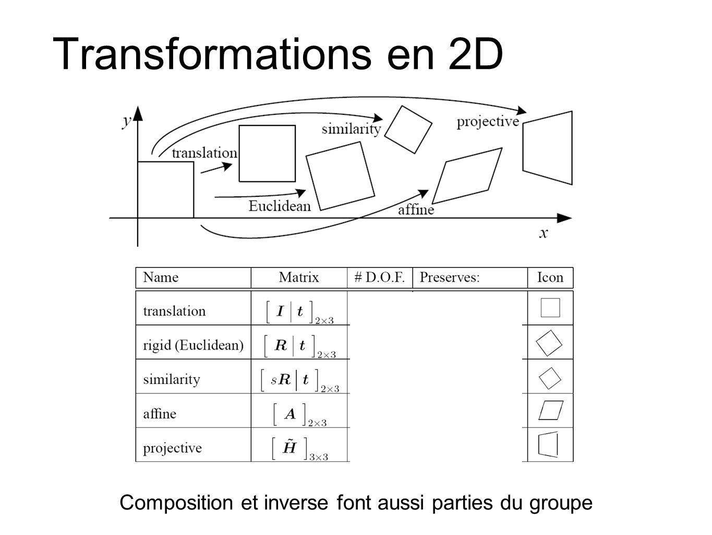 Transformations en 2D Composition et inverse font aussi parties du groupe