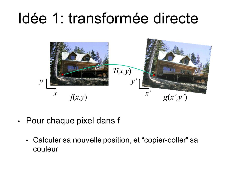 Idée 1: transformée directe Pour chaque pixel dans f Calculer sa nouvelle position, et copier-coller sa couleur f(x,y)g(x,y) xx T(x,y) yy