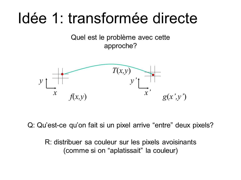 Idée 1: transformée directe Q: Quest-ce quon fait si un pixel arrive entre deux pixels? R: distribuer sa couleur sur les pixels avoisinants (comme si
