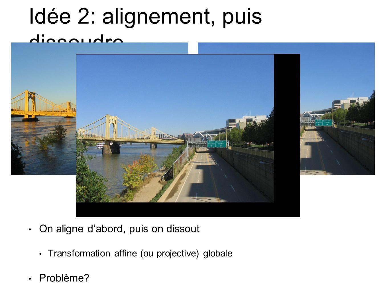 Idée 2: alignement, puis dissoudre On aligne dabord, puis on dissout Transformation affine (ou projective) globale Problème?