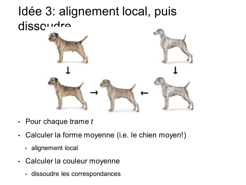 Idée 3: alignement local, puis dissoudre Pour chaque trame t Calculer la forme moyenne (i.e. le chien moyen!) alignement local Calculer la couleur moy