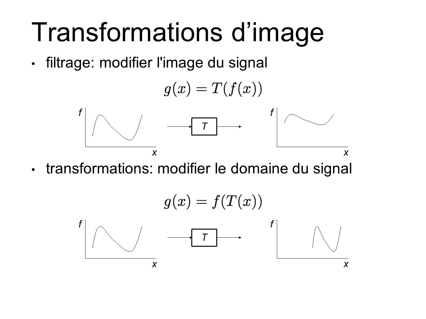 Transformations dimage filtrage: modifier l'image du signal transformations: modifier le domaine du signal f x T f x f x T f x