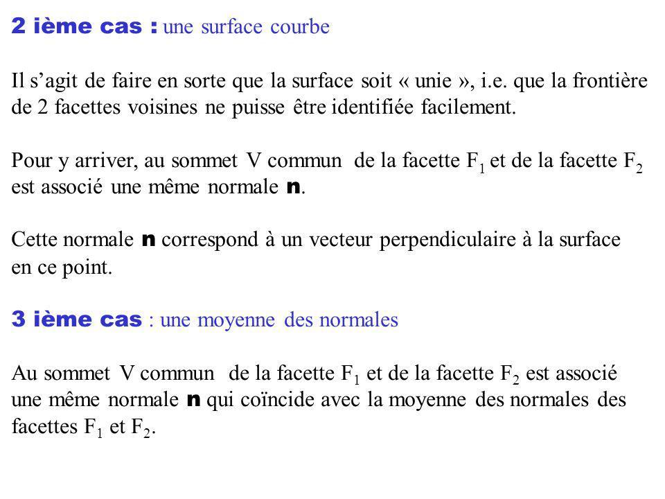 2 ième cas : une surface courbe Il sagit de faire en sorte que la surface soit « unie », i.e. que la frontière de 2 facettes voisines ne puisse être i
