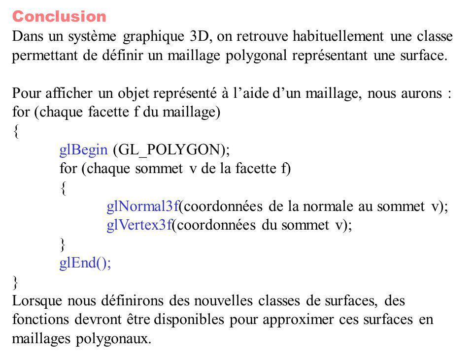 Conclusion Dans un système graphique 3D, on retrouve habituellement une classe permettant de définir un maillage polygonal représentant une surface. P