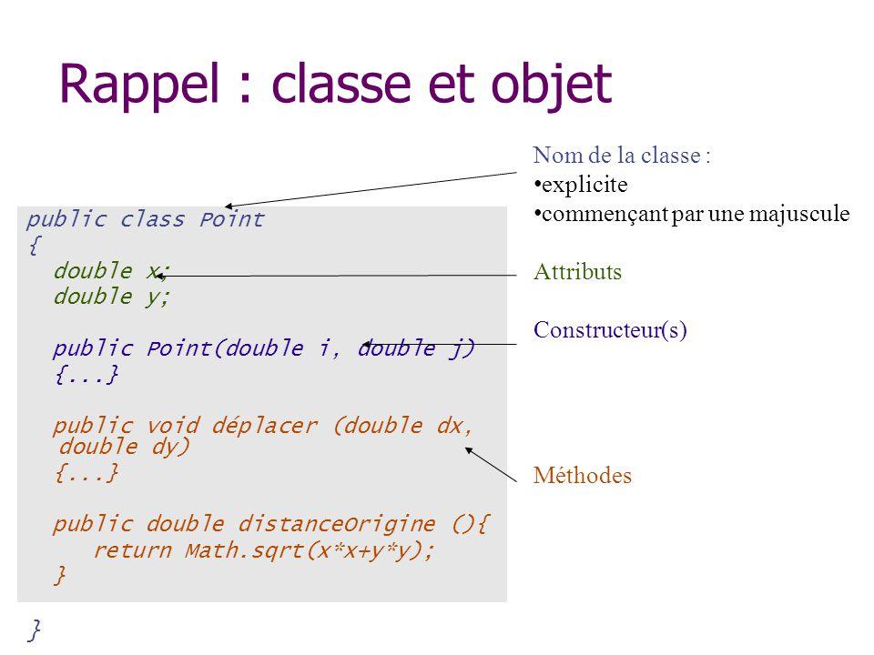 Rappel : classe et objet public class Point { double x; double y; public Point(double i, double j) {...} public void déplacer (double dx, double dy) {