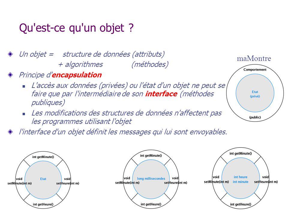 Qu'est-ce qu'un objet ? Un objet = structure de données (attributs) + algorithmes (méthodes) Principe d'encapsulation L'accès aux données (privées) ou
