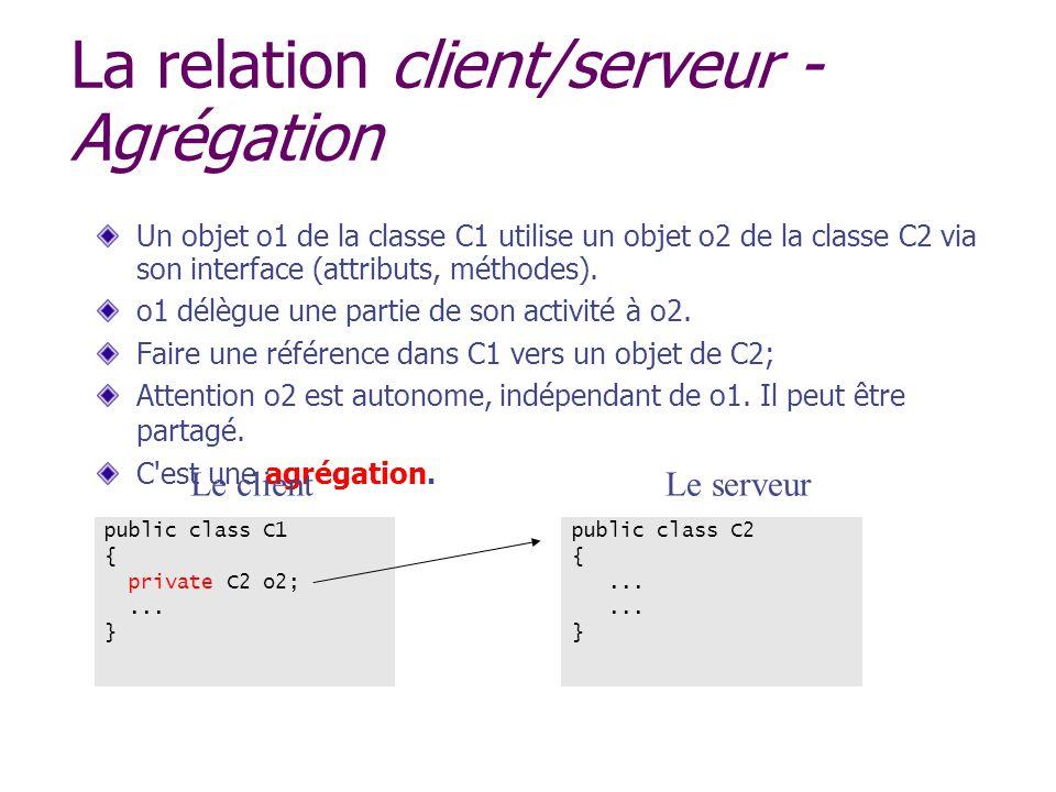 La relation client/serveur - Agrégation Un objet o1 de la classe C1 utilise un objet o2 de la classe C2 via son interface (attributs, méthodes). o1 dé