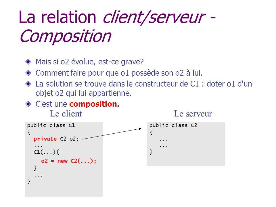 La relation client/serveur - Composition Mais si o2 évolue, est-ce grave? Comment faire pour que o1 possède son o2 à lui. La solution se trouve dans l