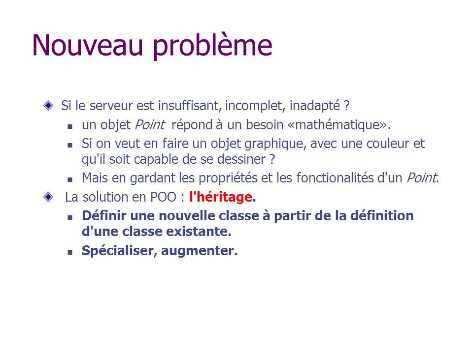 Nouveau problème Si le serveur est insuffisant, incomplet, inadapté ? un objet Point répond à un besoin «mathématique». Si on veut en faire un objet g