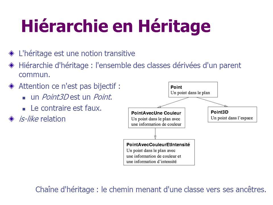 Hiérarchie en Héritage L'héritage est une notion transitive Hiérarchie d'héritage : l'ensemble des classes dérivées d'un parent commun. Attention ce n