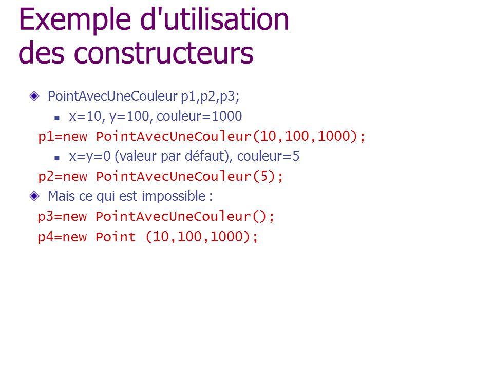 Exemple d'utilisation des constructeurs PointAvecUneCouleur p1,p2,p3; x=10, y=100, couleur=1000 p1=new PointAvecUneCouleur(10,100,1000); x=y=0 (valeur