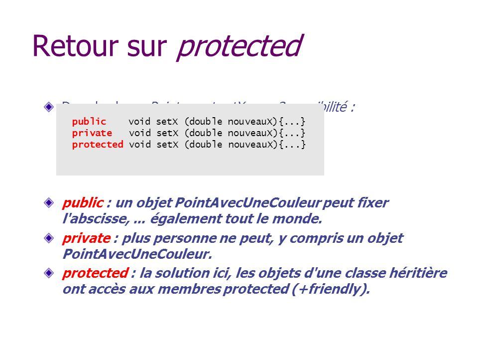 Retour sur protected Dans la classe Point pourt setX on a 3 possibilité : public : un objet PointAvecUneCouleur peut fixer l'abscisse,... également to