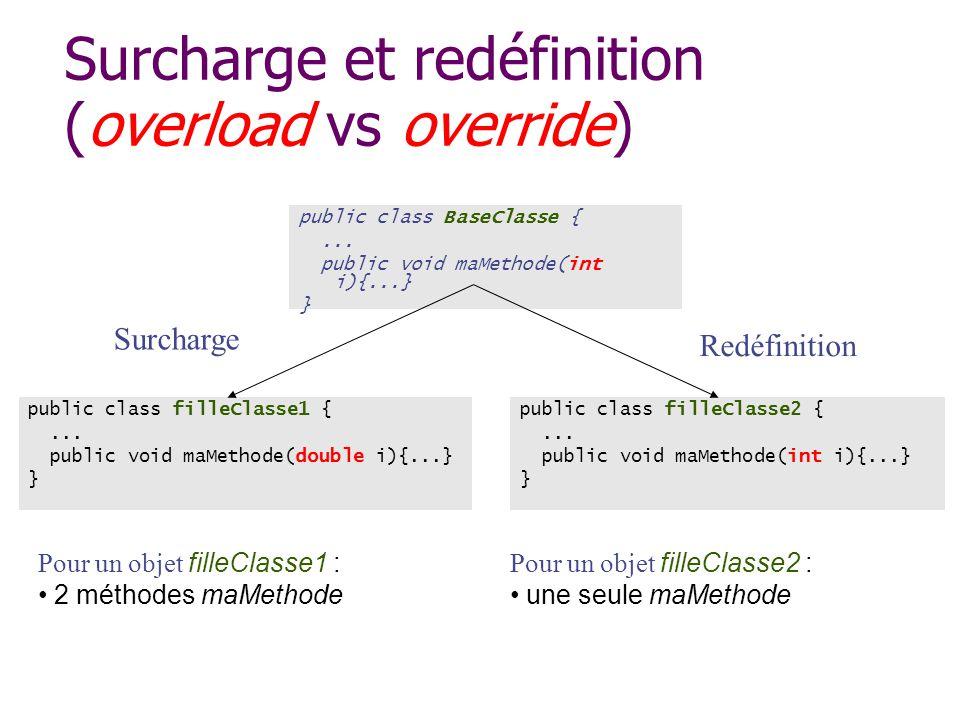 Surcharge et redéfinition (overload vs override) public class BaseClasse {... public void maMethode(int i){...} } public class filleClasse2 {... publi