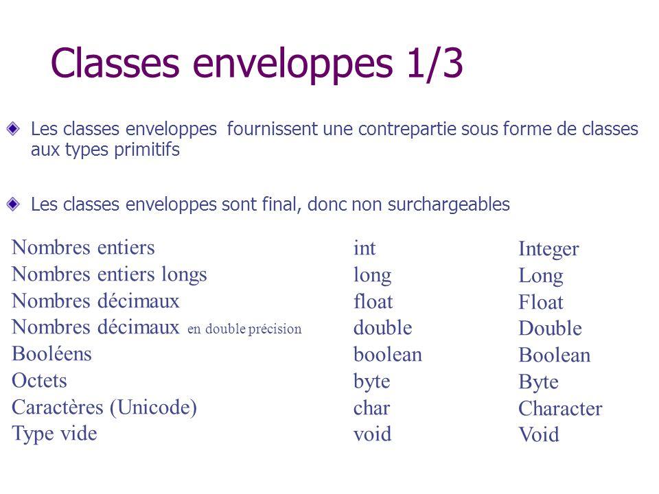 Classes enveloppes 1/3 Les classes enveloppes fournissent une contrepartie sous forme de classes aux types primitifs Les classes enveloppes sont final