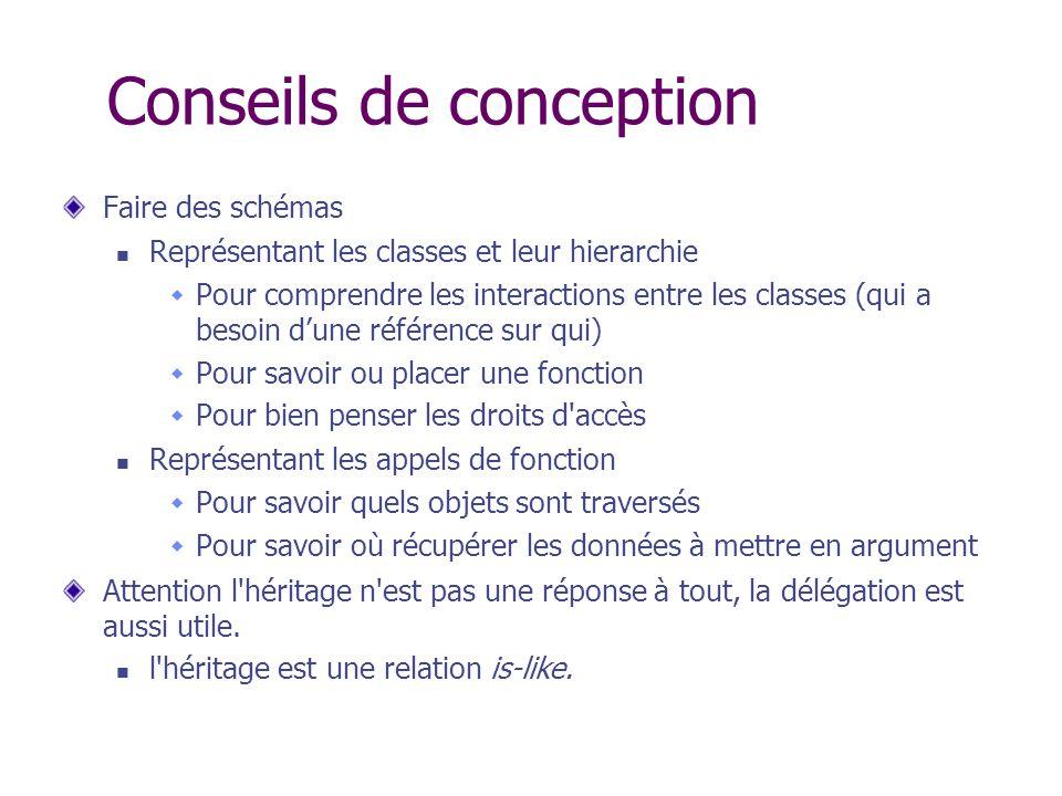Conseils de conception Faire des schémas Représentant les classes et leur hierarchie Pour comprendre les interactions entre les classes (qui a besoin