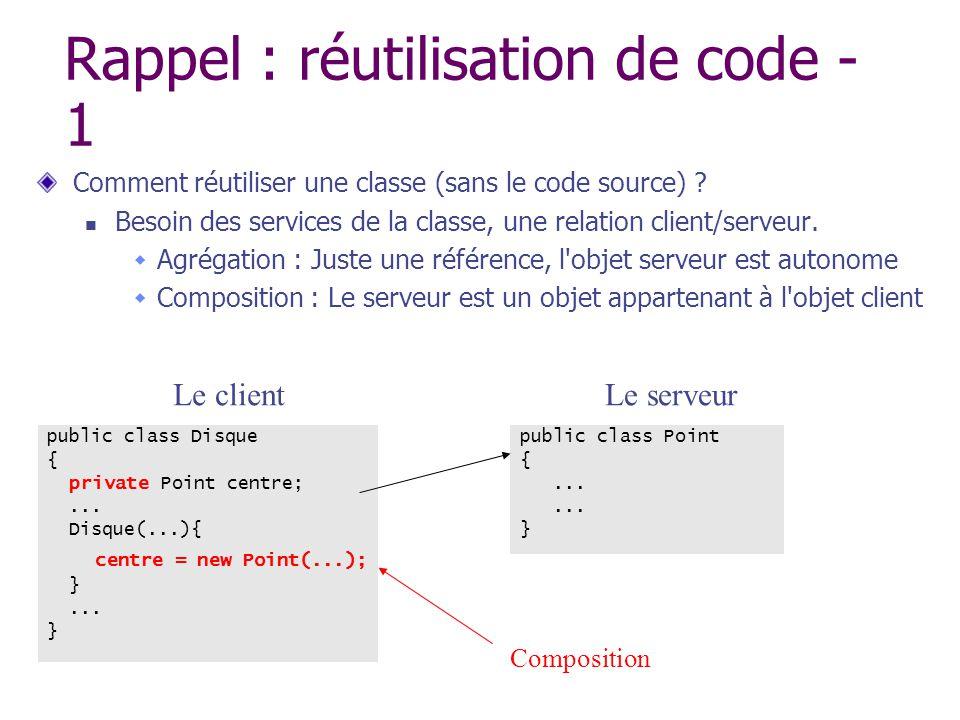 Rappel : réutilisation de code - 1 Comment réutiliser une classe (sans le code source) ? Besoin des services de la classe, une relation client/serveur