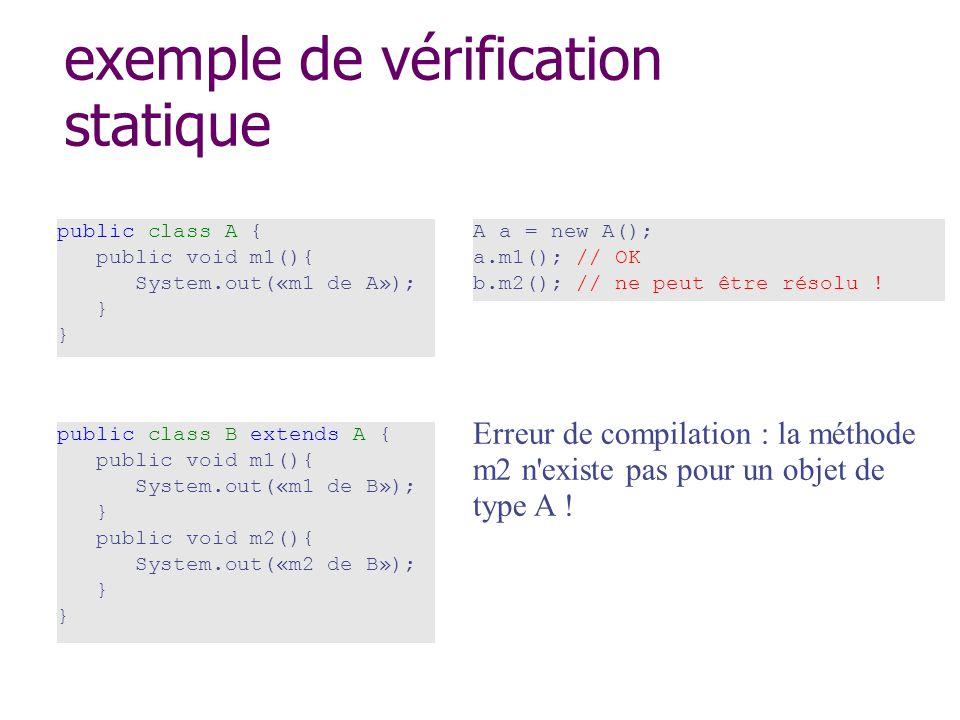 exemple de vérification statique public class B extends A { public void m1(){ System.out(«m1 de B»); } public void m2(){ System.out(«m2 de B»); } publ