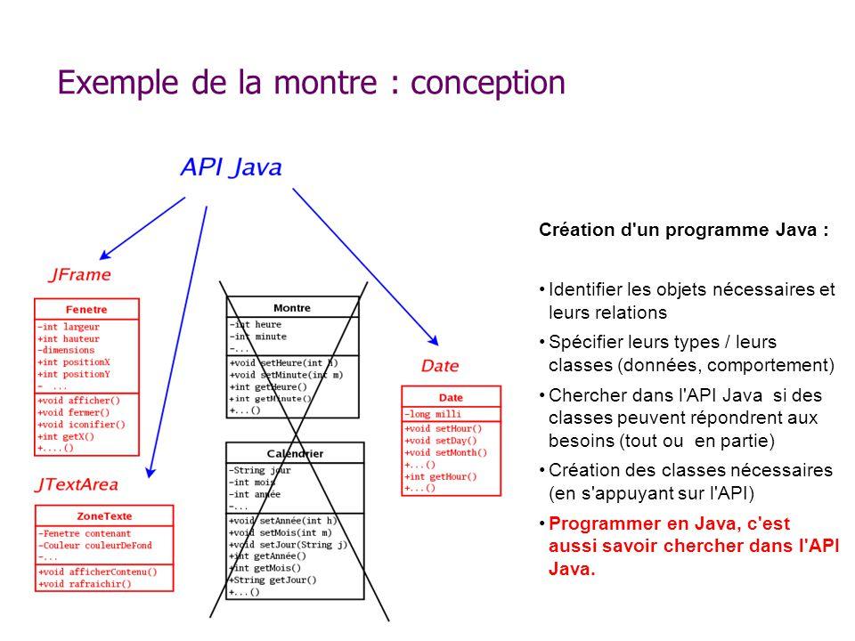 Exemple de la montre : conception Création d'un programme Java : Identifier les objets nécessaires et leurs relations Spécifier leurs types / leurs cl