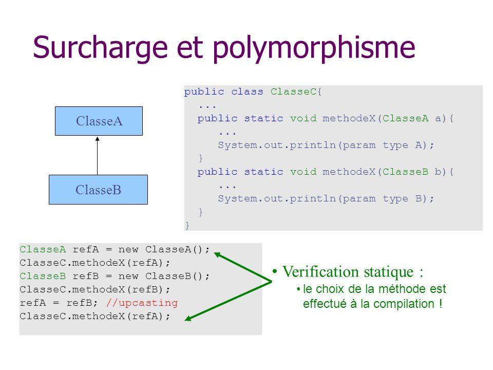 Surcharge et polymorphisme public class ClasseC{... public static void methodeX(ClasseA a){... System.out.println(param type A); } public static void