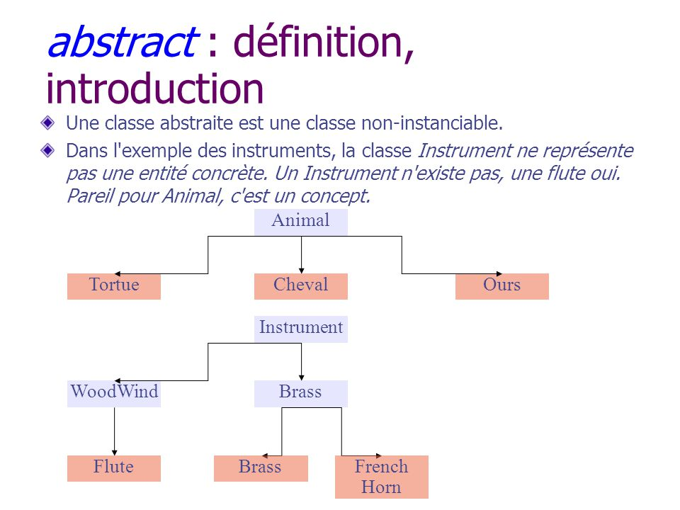 abstract : définition, introduction Une classe abstraite est une classe non-instanciable.