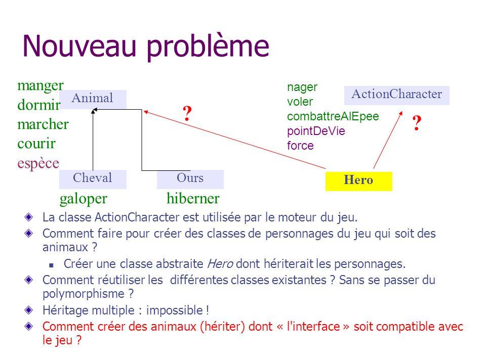 Nouveau problème La classe ActionCharacter est utilisée par le moteur du jeu. Comment faire pour créer des classes de personnages du jeu qui soit des