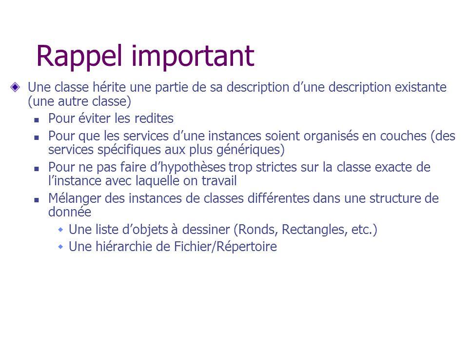 Rappel important Une classe hérite une partie de sa description dune description existante (une autre classe) Pour éviter les redites Pour que les ser