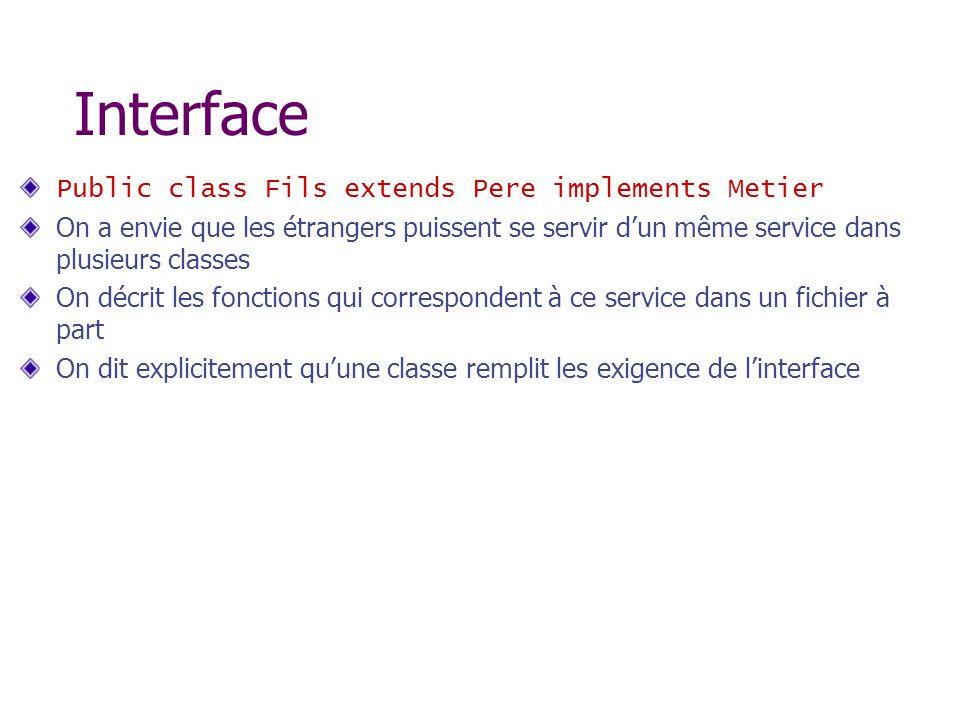 Interface Public class Fils extends Pere implements Metier On a envie que les étrangers puissent se servir dun même service dans plusieurs classes On