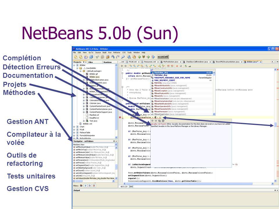 NetBeans 5.0b (Sun) Complétion Documentation Détection Erreurs Projets Méthodes Gestion ANT Compilateur à la volée Outils de refactoring Tests unitair