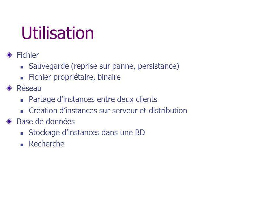 Utilisation Fichier Sauvegarde (reprise sur panne, persistance) Fichier propriétaire, binaire Réseau Partage dinstances entre deux clients Création di