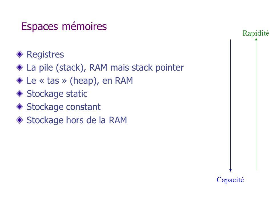Espaces mémoires Registres La pile (stack), RAM mais stack pointer Le « tas » (heap), en RAM Stockage static Stockage constant Stockage hors de la RAM