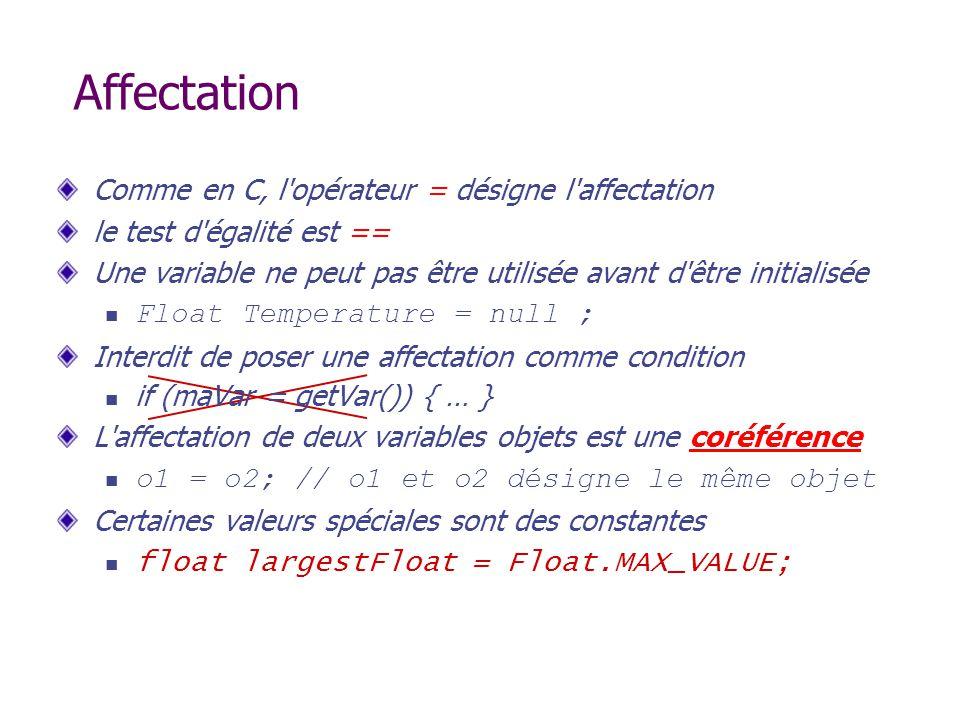 Affectation Comme en C, l'opérateur = désigne l'affectation le test d'égalité est == Une variable ne peut pas être utilisée avant d'être initialisée F