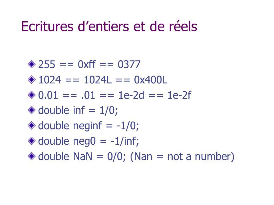 Ecritures dentiers et de réels 255 == 0xff == 0377 1024 == 1024L == 0x400L 0.01 ==.01 == 1e-2d == 1e-2f double inf = 1/0; double neginf = -1/0; double