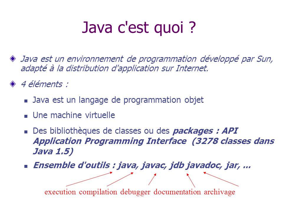 Outils du JDK Téléchargeable sur le site java.sun.com Outils java : JVM, interpréteur pour les programmes java javac : Compilateur Java appletviewer : JVM pour l exécution des applets jar : Création et manipulation d archive java javadoc : Générateur de documentation Java au format HTML javap : désassembleur de classes Java compilées jdb : débogueur Java en ligne de commande javah : génère le header C ou C++ pour créer un pont compatible entre java et C/C++ Documentation en ligne : http://java.sun.com/docs/ Téléchargeable pour installation en local