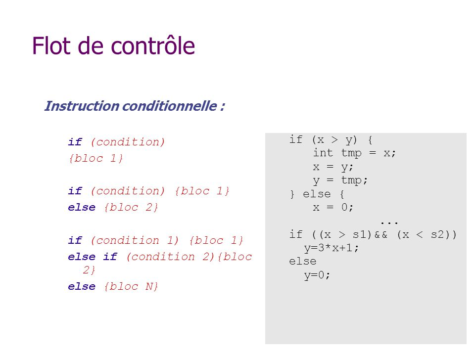 Flot de contrôle Instruction conditionnelle : if (condition) {bloc 1} if (condition) {bloc 1} else {bloc 2} if (condition 1) {bloc 1} else if (condition 2){bloc 2} else {bloc N} if (x > y) { int tmp = x; x = y; y = tmp; } else { x = 0;...