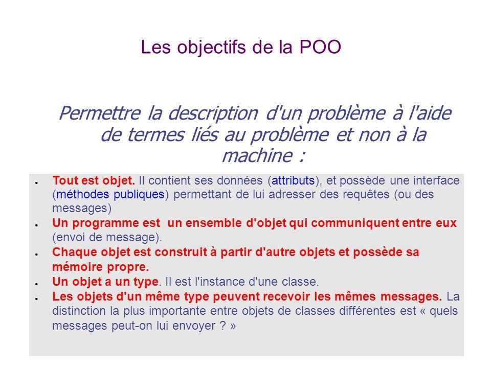 Les objectifs de la POO Permettre la description d'un problème à l'aide de termes liés au problème et non à la machine : par l'identification et la dé