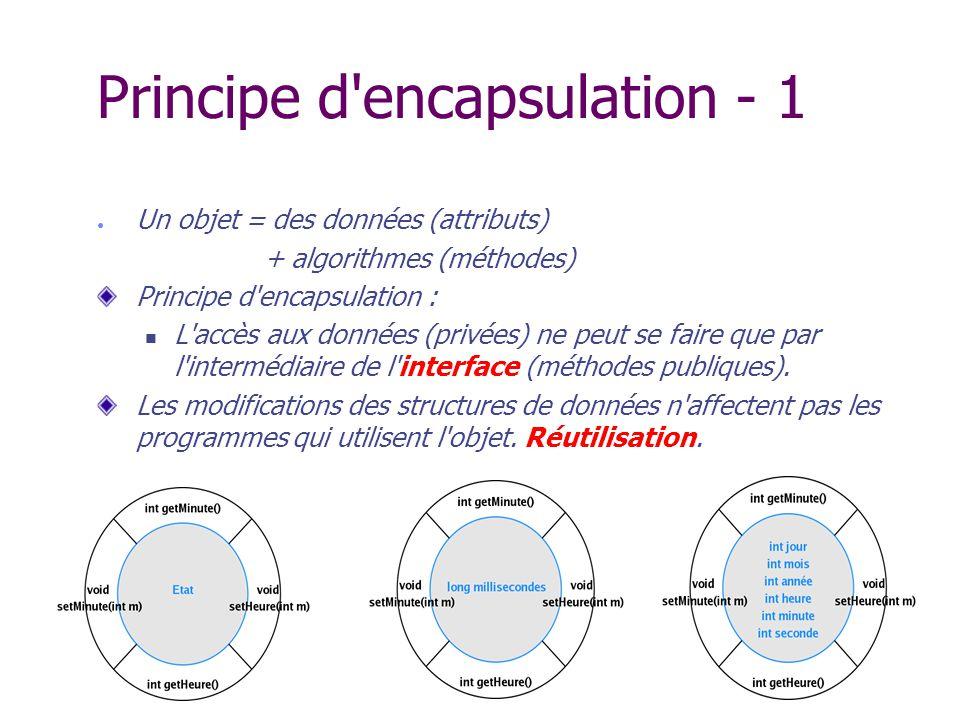 Principe d'encapsulation - 1 Un objet = des données (attributs) + algorithmes (méthodes) Principe d'encapsulation : L'accès aux données (privées) ne p