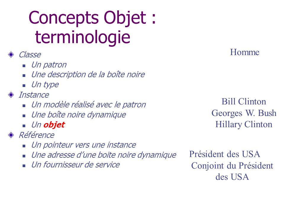 Concepts Objet : terminologie Classe Un patron Une description de la boîte noire Un type Instance Un modèle réalisé avec le patron Une boîte noire dyn