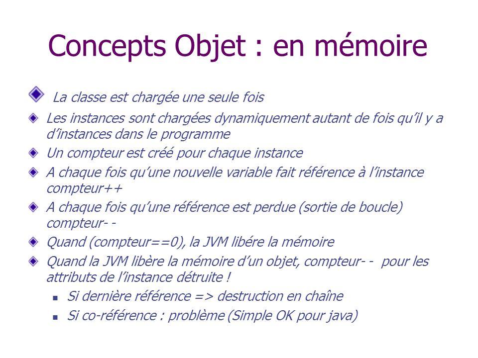 Concepts Objet : en mémoire La classe est chargée une seule fois Les instances sont chargées dynamiquement autant de fois quil y a dinstances dans le