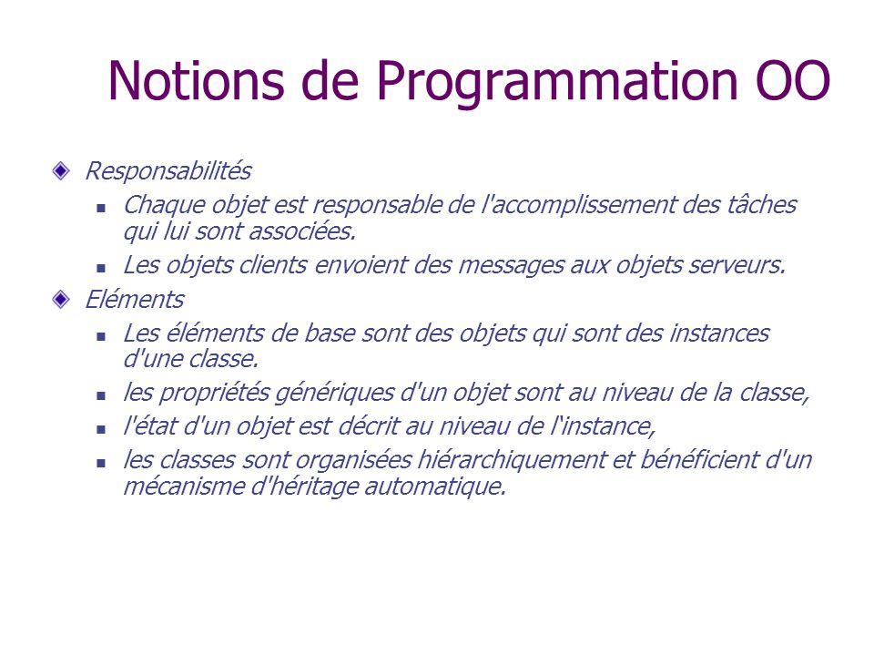 Notions de Programmation OO Responsabilités Chaque objet est responsable de l'accomplissement des tâches qui lui sont associées. Les objets clients en