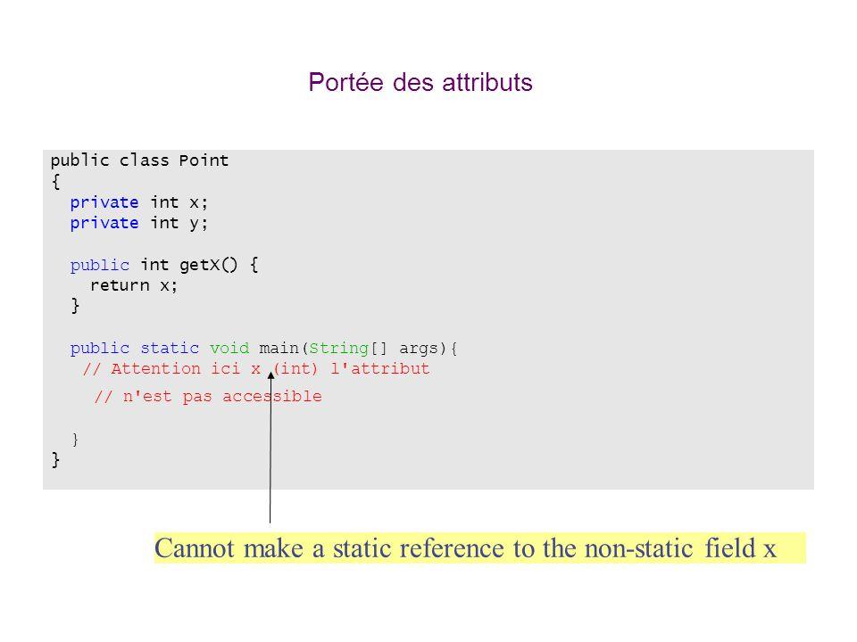 Portée des attributs Les variables sont visibles à l'intérieur du bloc de définition mais... public class Point { private int x; private int y; public
