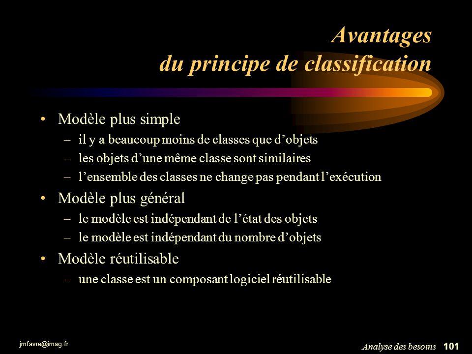 jmfavre@imag.fr 101Analyse des besoins Avantages du principe de classification Modèle plus simple –il y a beaucoup moins de classes que dobjets –les o