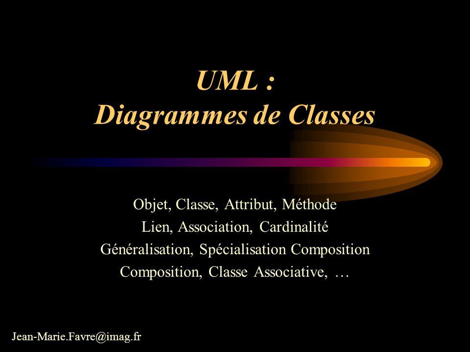 UML : Diagrammes de Classes Objet, Classe, Attribut, Méthode Lien, Association, Cardinalité Généralisation, Spécialisation Composition Composition, Cl