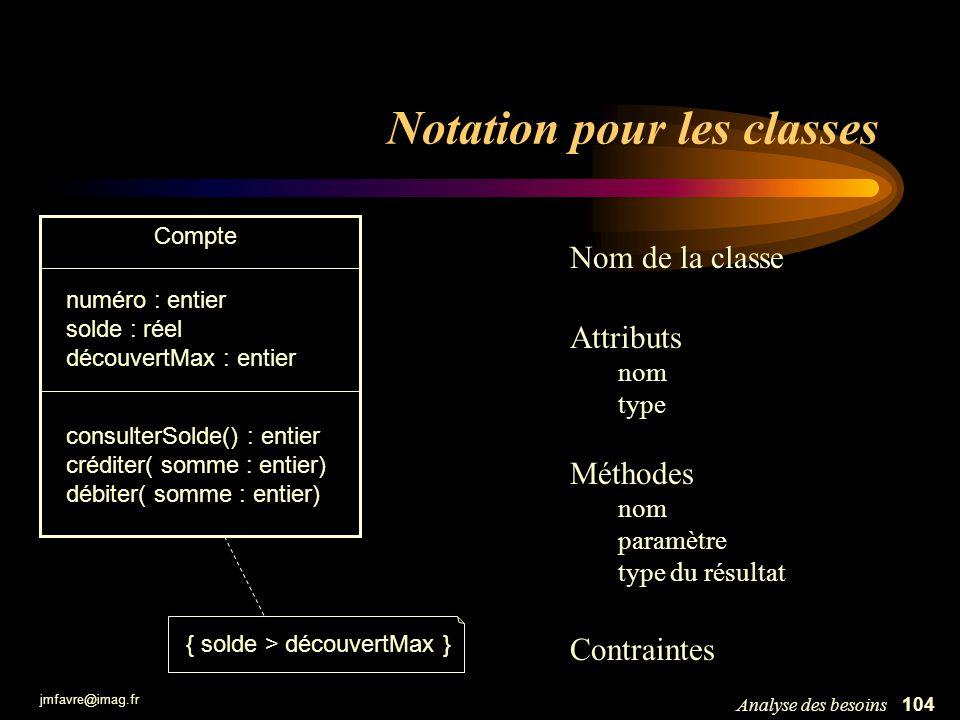 jmfavre@imag.fr 105Analyse des besoins Notations simplifiées pour les classes Compte numéro solde : réel découvertMax : entier consulterSolde() : entier créditer( somme : entier) débiter( somme ) Compte numéro solde...