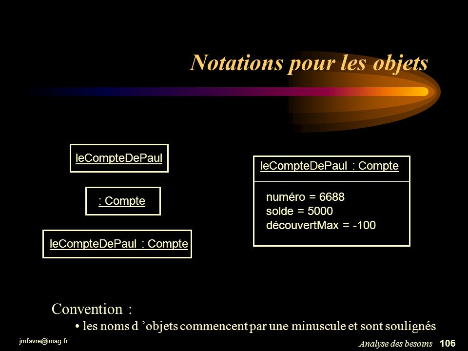 jmfavre@imag.fr 107Analyse des besoins Liens (entre objets) c1 : Comptec2 : Compte paul : Client pierre : Clientmarie : Clientc3 : Compte APourCompte> Un lien indique une connexion entre deux objets Conventions : les noms des liens sont des formes verbales et commencent par une majuscule > indique le sens de la lecture (ex: « paul APourCompte c1 »