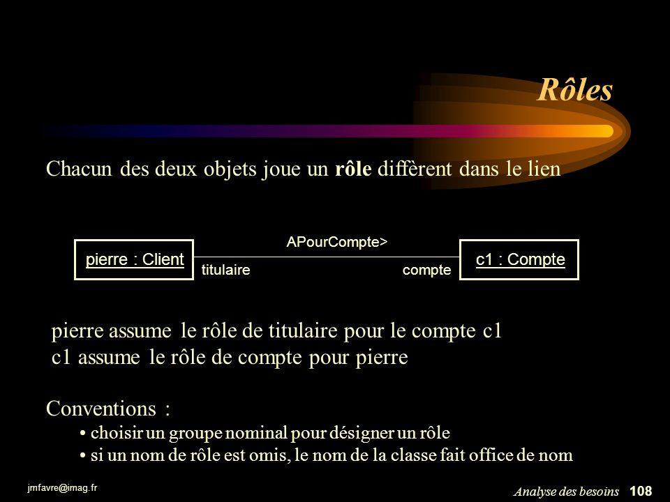 jmfavre@imag.fr 108Analyse des besoins Rôles c1 : Compte pierre : Client APourCompte> titulairecompte Chacun des deux objets joue un rôle diffèrent da