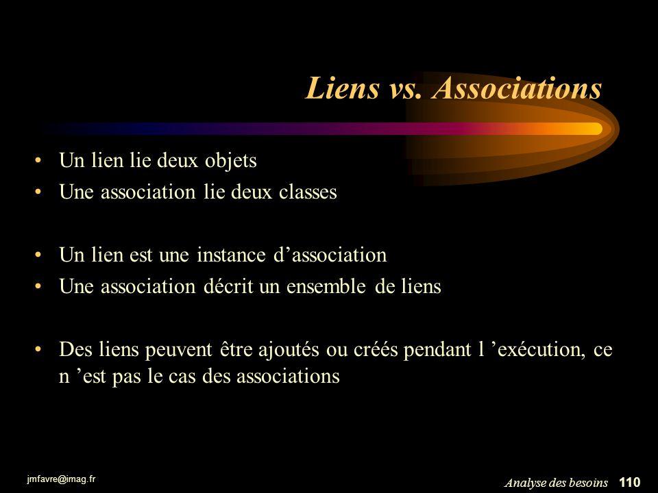 jmfavre@imag.fr 110Analyse des besoins Liens vs. Associations Un lien lie deux objets Une association lie deux classes Un lien est une instance dassoc