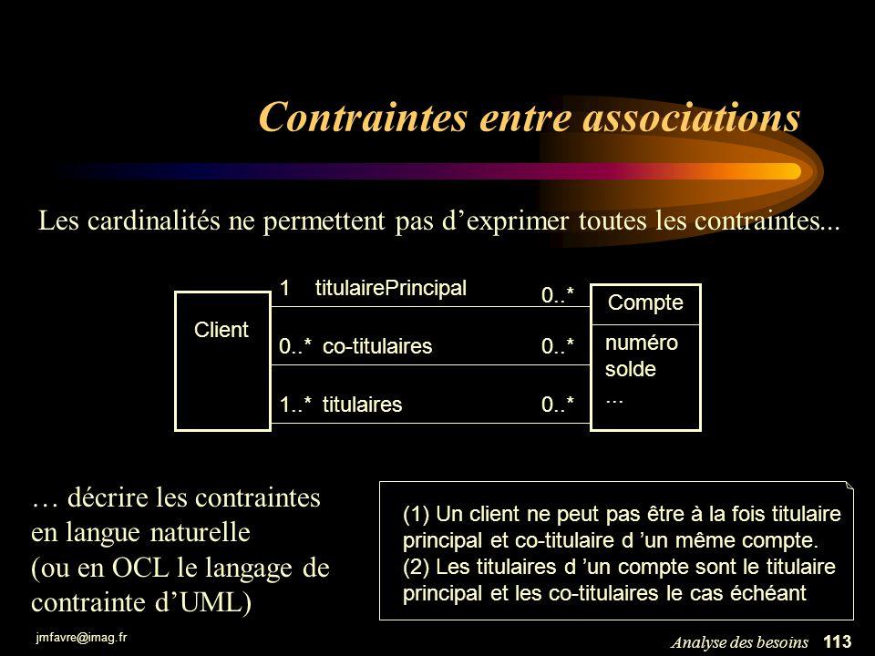 jmfavre@imag.fr 113Analyse des besoins Contraintes entre associations Client Compte numéro solde... 1 0..* titulairePrincipal co-titulaires0..* titula