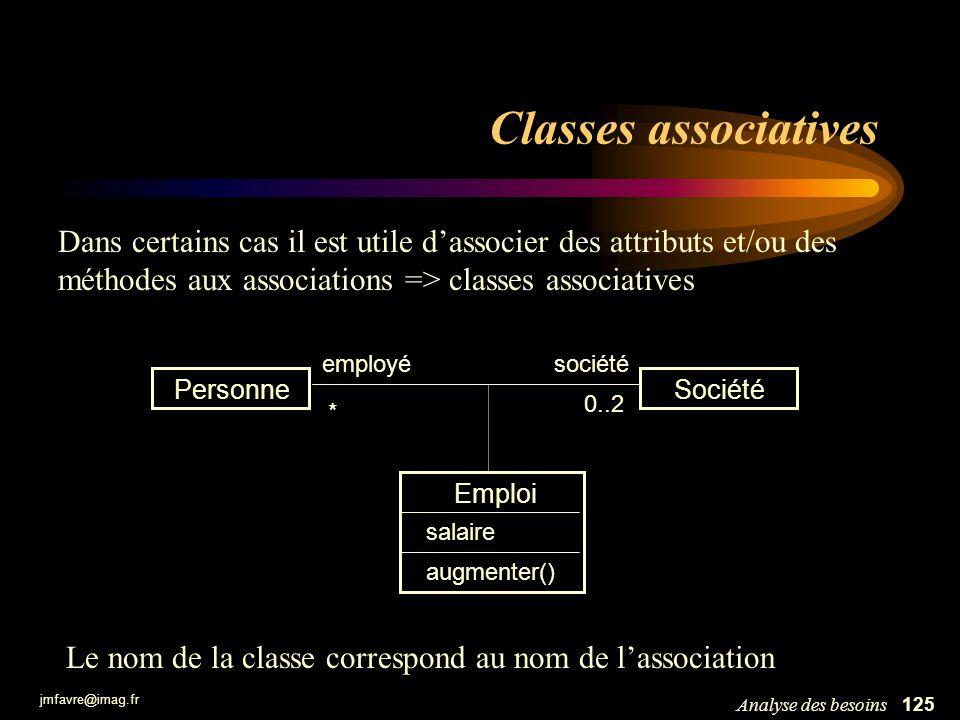 jmfavre@imag.fr 125Analyse des besoins Classes associatives PersonneSociété employé * 0..2 Dans certains cas il est utile dassocier des attributs et/o