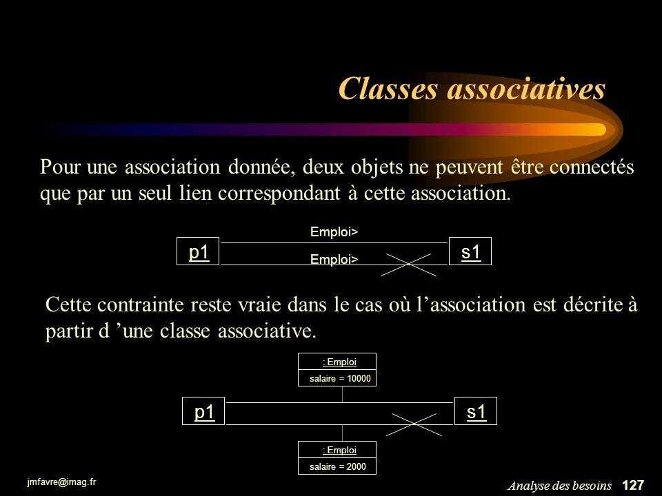 jmfavre@imag.fr 127Analyse des besoins Classes associatives p1 Emploi> s1 Pour une association donnée, deux objets ne peuvent être connectés que par u